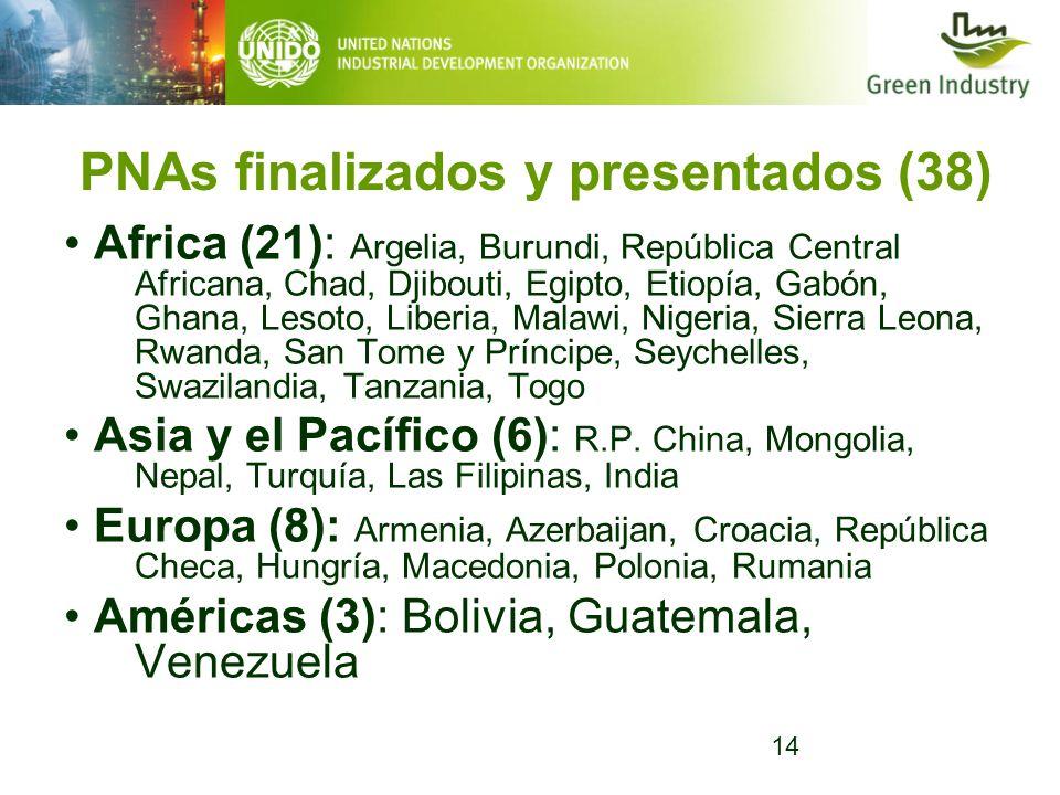 14 PNAs finalizados y presentados (38) Africa (21): Argelia, Burundi, República Central Africana, Chad, Djibouti, Egipto, Etiopía, Gabón, Ghana, Lesot