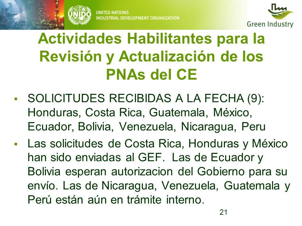 21 Actividades Habilitantes para la Revisión y Actualización de los PNAs del CE SOLICITUDES RECIBIDAS A LA FECHA (9): Honduras, Costa Rica, Guatemala,