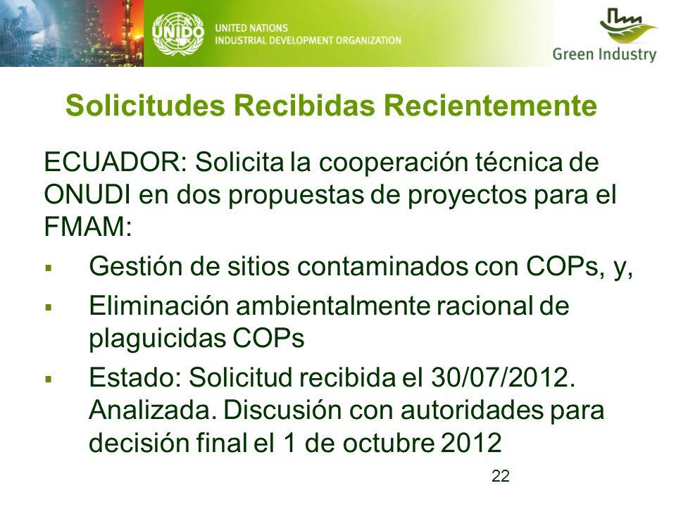 22 Solicitudes Recibidas Recientemente ECUADOR: Solicita la cooperación técnica de ONUDI en dos propuestas de proyectos para el FMAM: Gestión de sitio