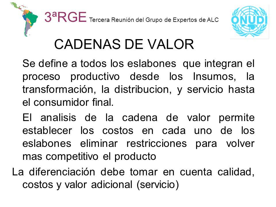 CADENAS DE VALOR Se define a todos los eslabones que integran el proceso productivo desde los Insumos, la transformación, la distribucion, y servicio