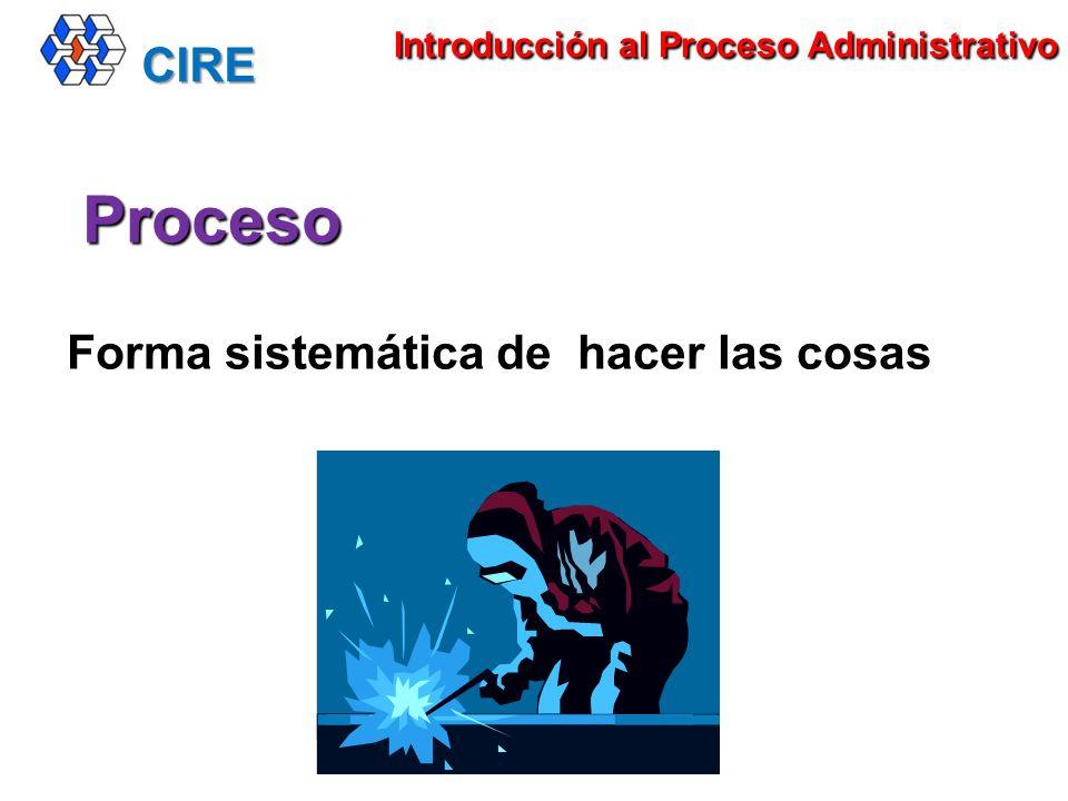 Forma sistemática de hacer las cosas Introducción al Proceso Administrativo Proceso CIRE