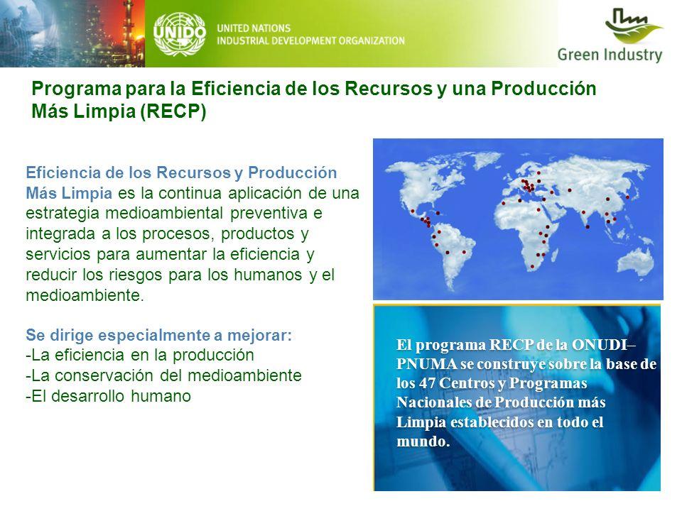 Programa para la Eficiencia de los Recursos y una Producción Más Limpia (RECP) El programa RECP de la ONUDI– PNUMA se construye sobre la base de los 4