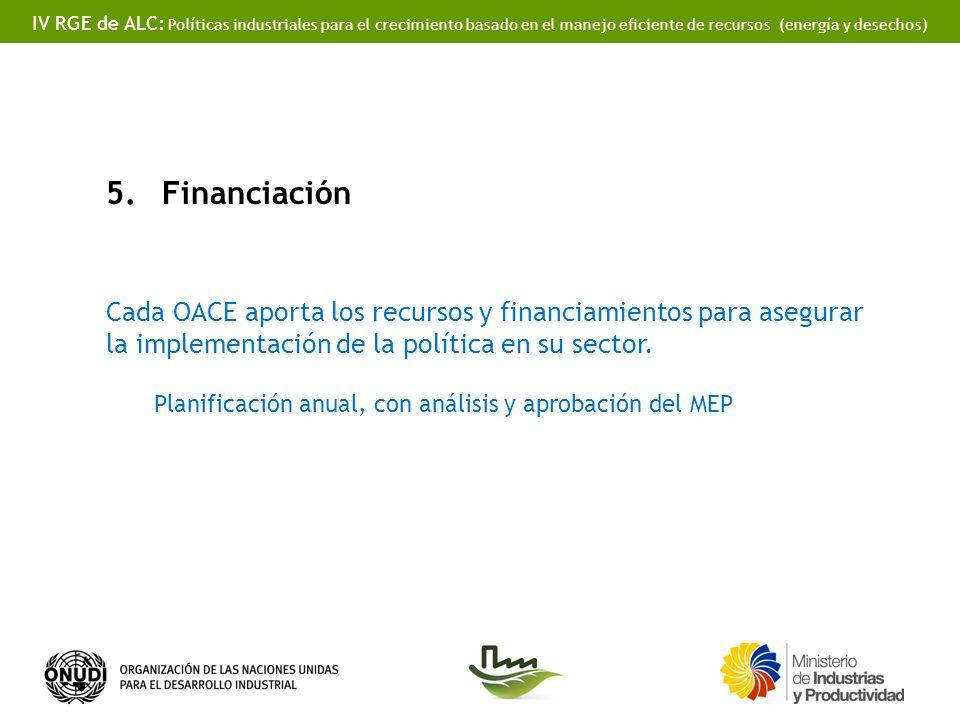 IV RGE de ALC: Políticas industriales para el crecimiento basado en el manejo eficiente de recursos (energía y desechos) 5.Financiación Cada OACE apor