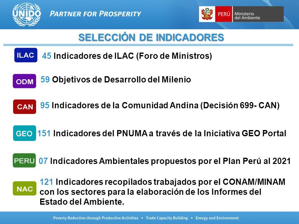 SELECCIÓN DE INDICADORES 151 Indicadores del PNUMA a través de la Iniciativa GEO Portal 45 Indicadores de ILAC (Foro de Ministros) 07 Indicadores Ambi