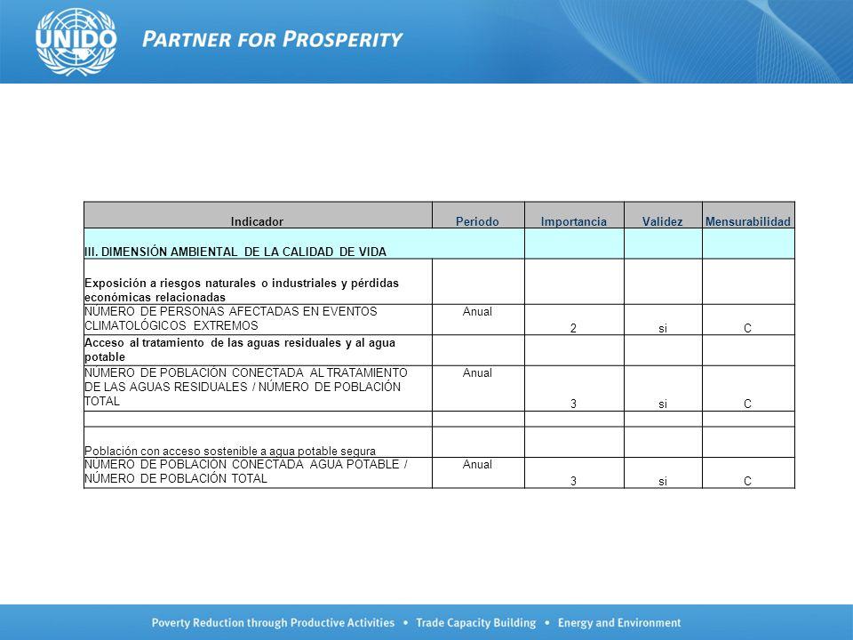 IndicadorPeriodoImportanciaValidezMensurabilidad III. DIMENSIÓN AMBIENTAL DE LA CALIDAD DE VIDA Exposición a riesgos naturales o industriales y pérdid