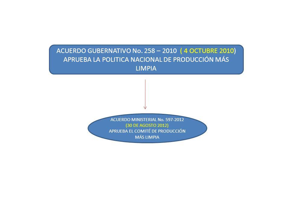 ACUERDO GUBERNATIVO No. 258 – 2010 ( 4 OCTUBRE 2010) APRUEBA LA POLITICA NACIONAL DE PRODUCCIÓN MÁS LIMPIA ACUERDO MINISTERIAL No. 597-2012 (30 DE AGO