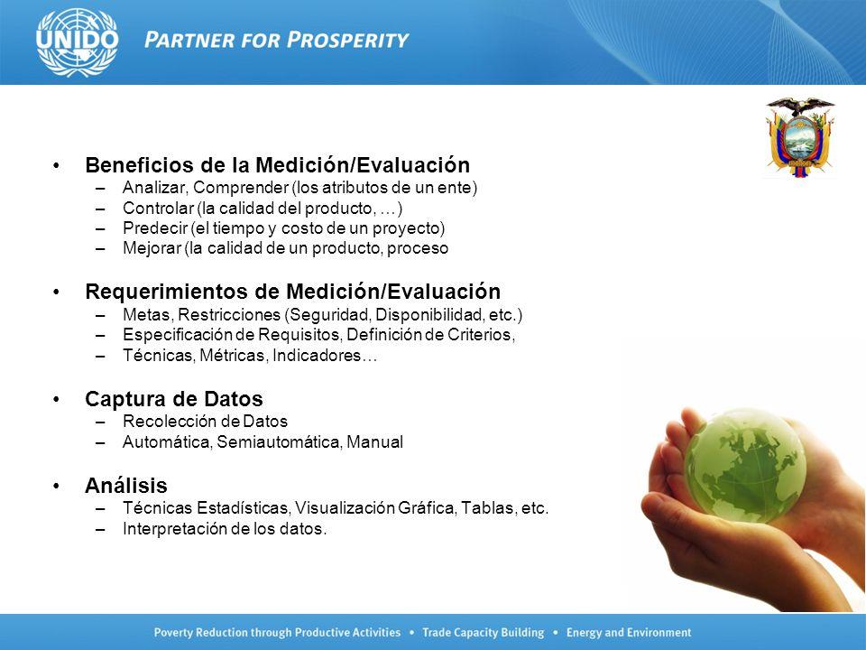 Beneficios de la Medición/Evaluación –Analizar, Comprender (los atributos de un ente) –Controlar (la calidad del producto, …) –Predecir (el tiempo y c