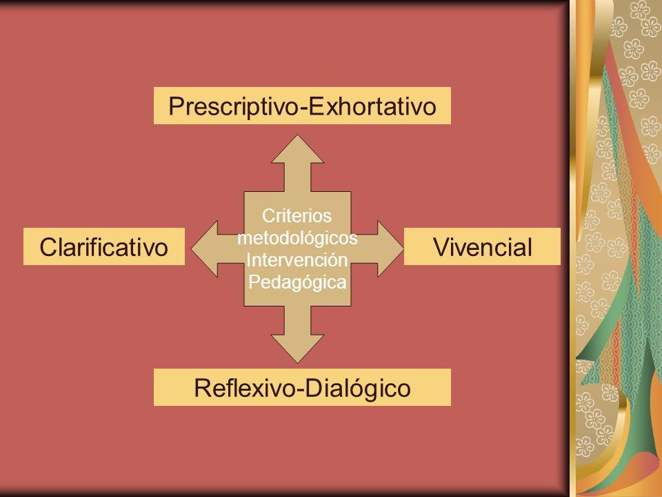 Criterios metodológicos Intervención Pedagógica Prescriptivo-Exhortativo Reflexivo-Dialógico VivencialClarificativo