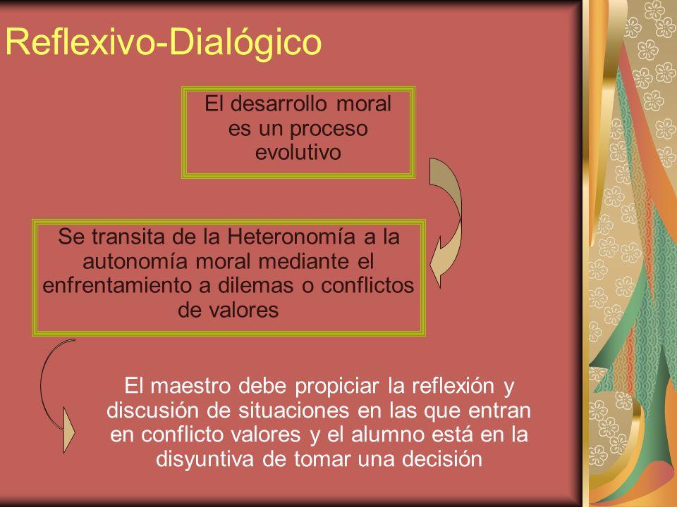 Reflexivo-Dialógico El desarrollo moral es un proceso evolutivo Se transita de la Heteronomía a la autonomía moral mediante el enfrentamiento a dilema