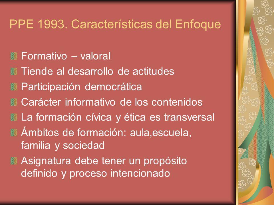 PPE 1993. Características del Enfoque Formativo – valoral Tiende al desarrollo de actitudes Participación democrática Carácter informativo de los cont