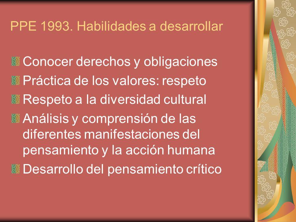 PPE 1993. Habilidades a desarrollar Conocer derechos y obligaciones Práctica de los valores: respeto Respeto a la diversidad cultural Análisis y compr