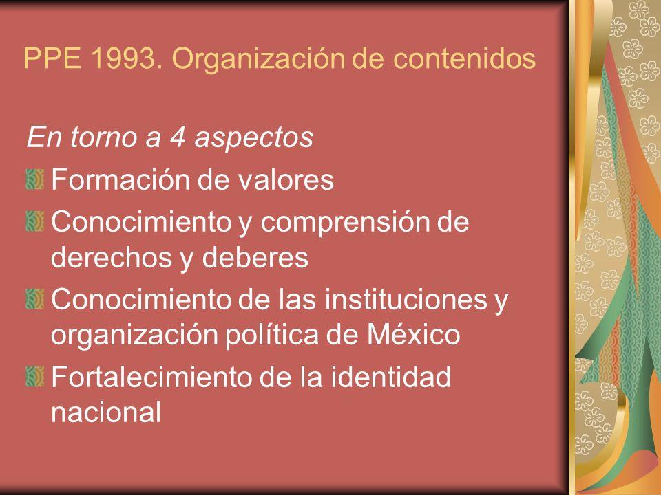 PPE 1993. Organización de contenidos En torno a 4 aspectos Formación de valores Conocimiento y comprensión de derechos y deberes Conocimiento de las i