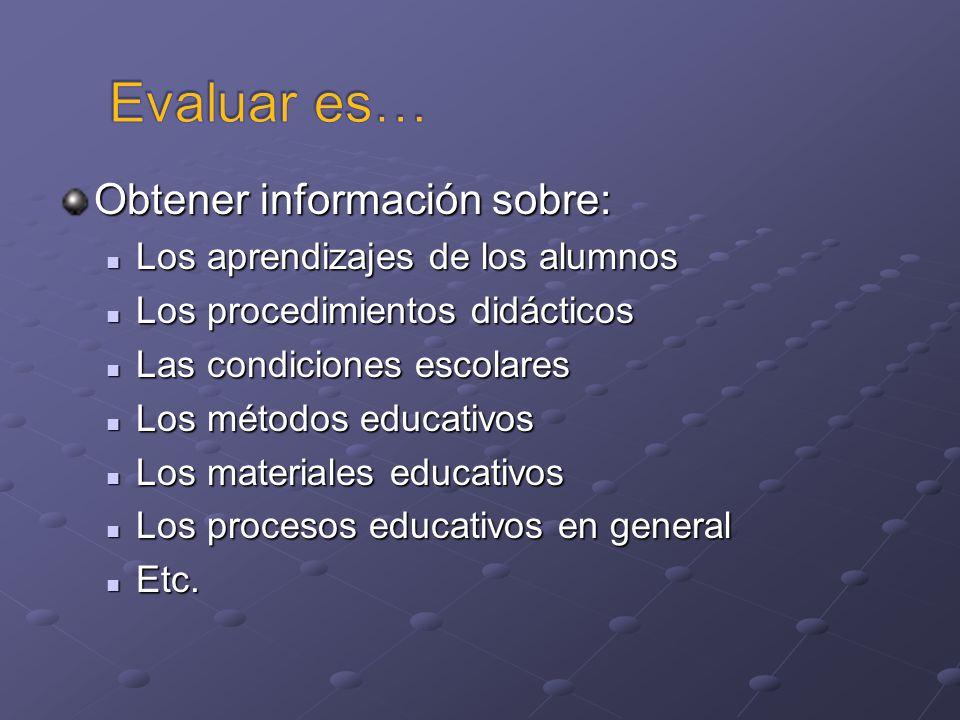 Obtener información sobre: Los aprendizajes de los alumnos Los aprendizajes de los alumnos Los procedimientos didácticos Los procedimientos didácticos
