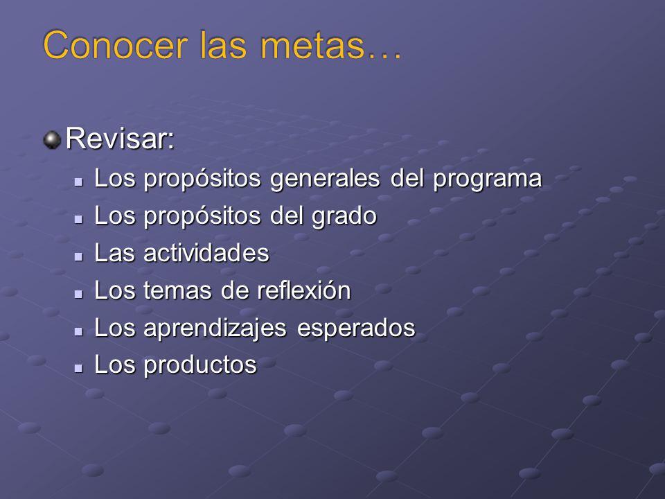 Revisar: Los propósitos generales del programa Los propósitos generales del programa Los propósitos del grado Los propósitos del grado Las actividades