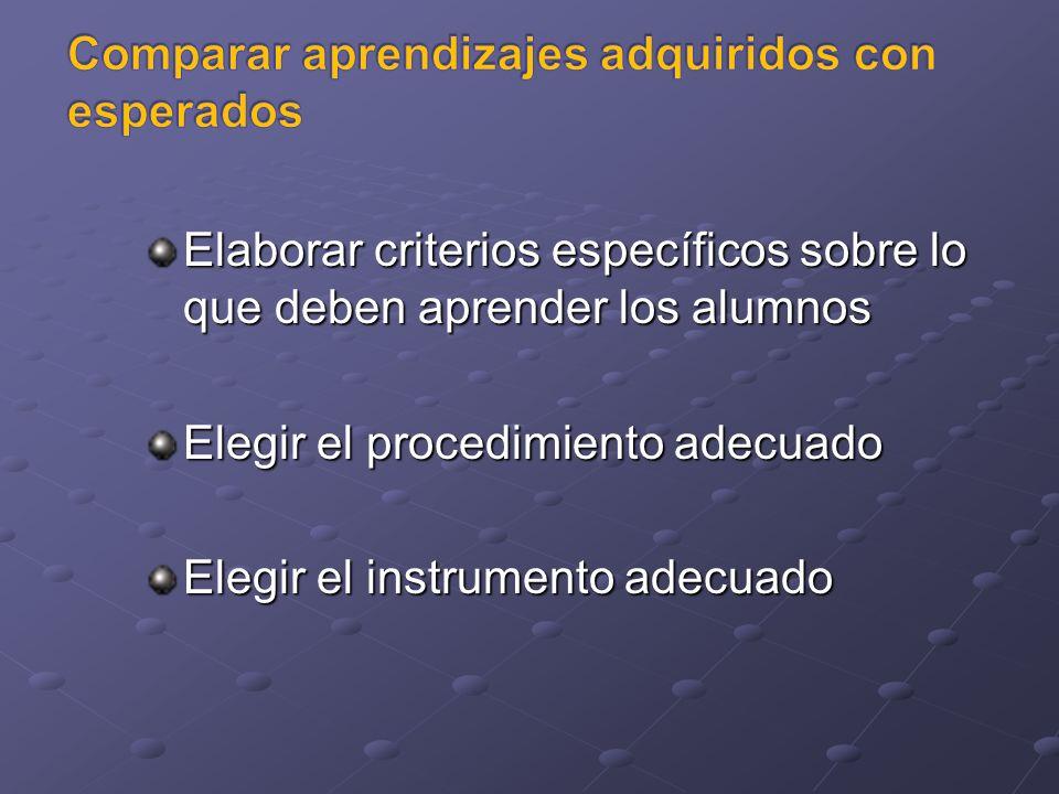 Elaborar criterios específicos sobre lo que deben aprender los alumnos Elegir el procedimiento adecuado Elegir el instrumento adecuado