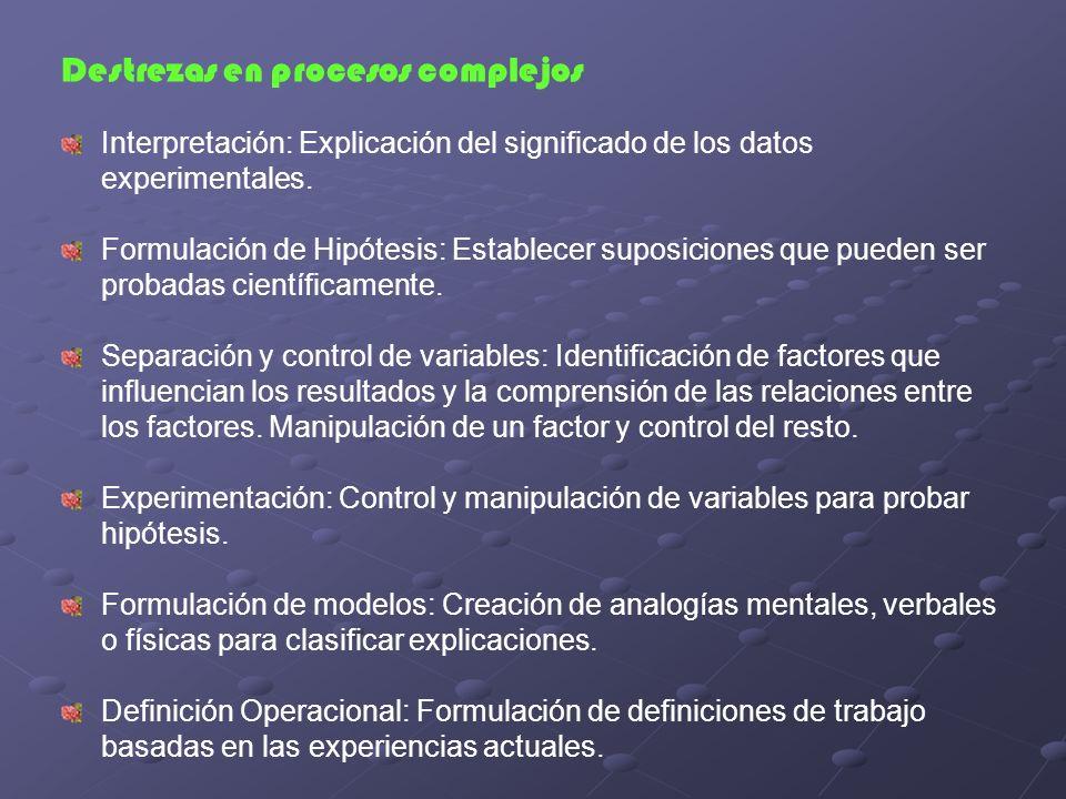 Destrezas en procesos complejos Interpretación: Explicación del significado de los datos experimentales. Formulación de Hipótesis: Establecer suposici
