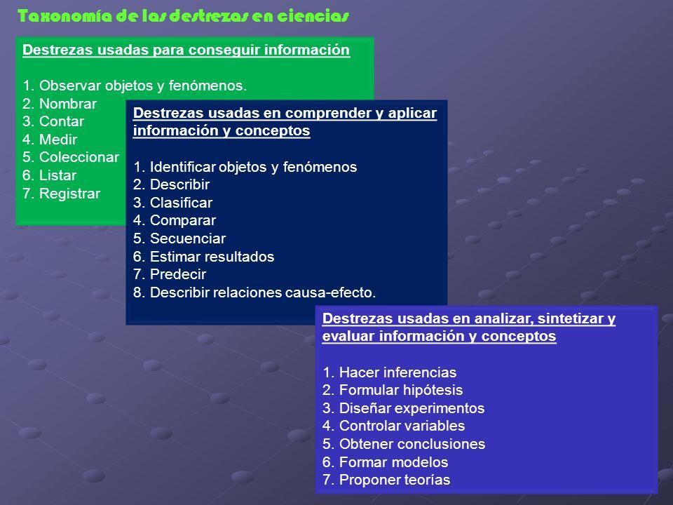 Taxonomía de las destrezas en ciencias Destrezas usadas para conseguir información 1. Observar objetos y fenómenos. 2. Nombrar 3. Contar 4. Medir 5. C