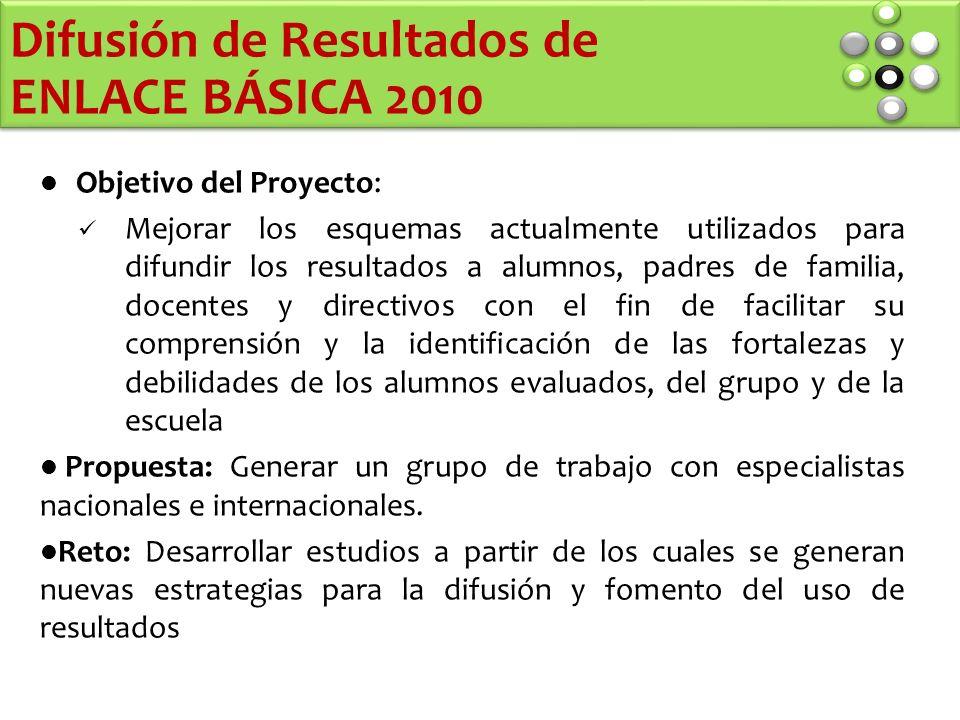 Universo de atención Estado de México Escuelas Muestra Controlada* *Están consideradas la muestra controlada por las AEE (MAEE) y las Escuelas controladas con el apoyo de los OSFAE (MDGE)