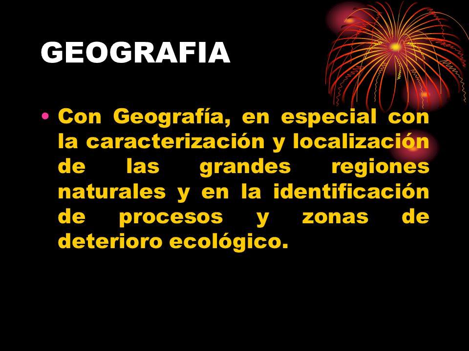 GEOGRAFIA Con Geografía, en especial con la caracterización y localización de las grandes regiones naturales y en la identificación de procesos y zonas de deterioro ecológico.