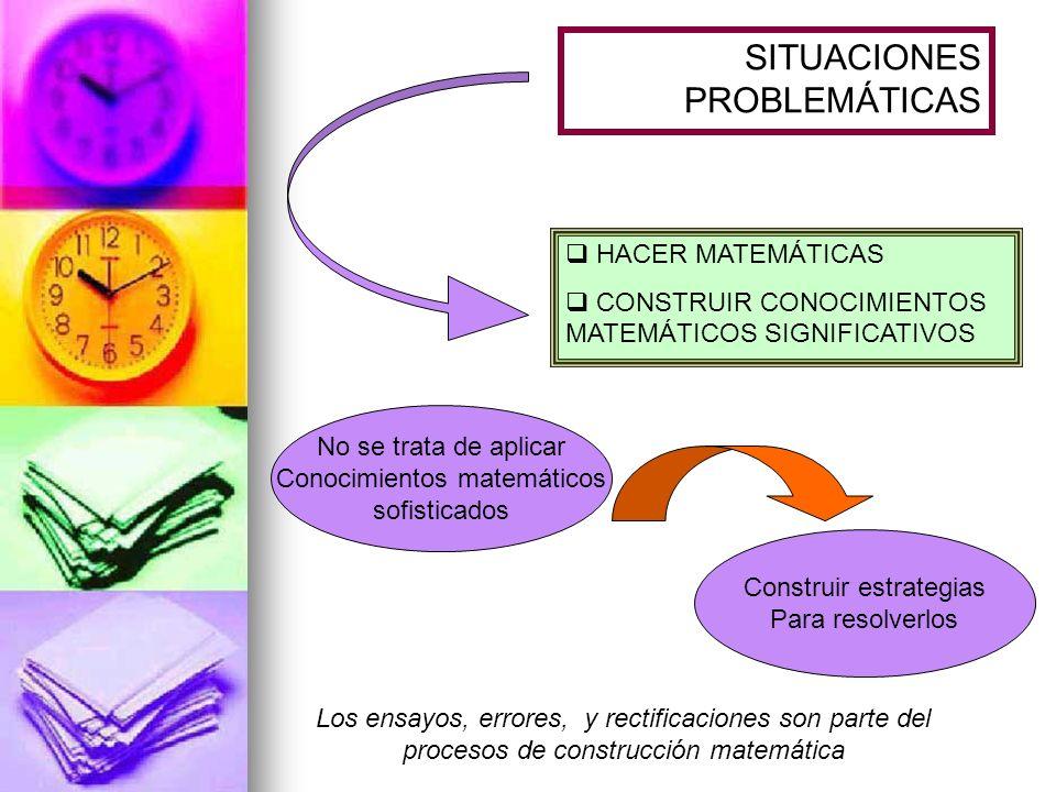 SITUACIONES PROBLEMÁTICAS HACER MATEMÁTICAS CONSTRUIR CONOCIMIENTOS MATEMÁTICOS SIGNIFICATIVOS Construir estrategias Para resolverlos No se trata de a