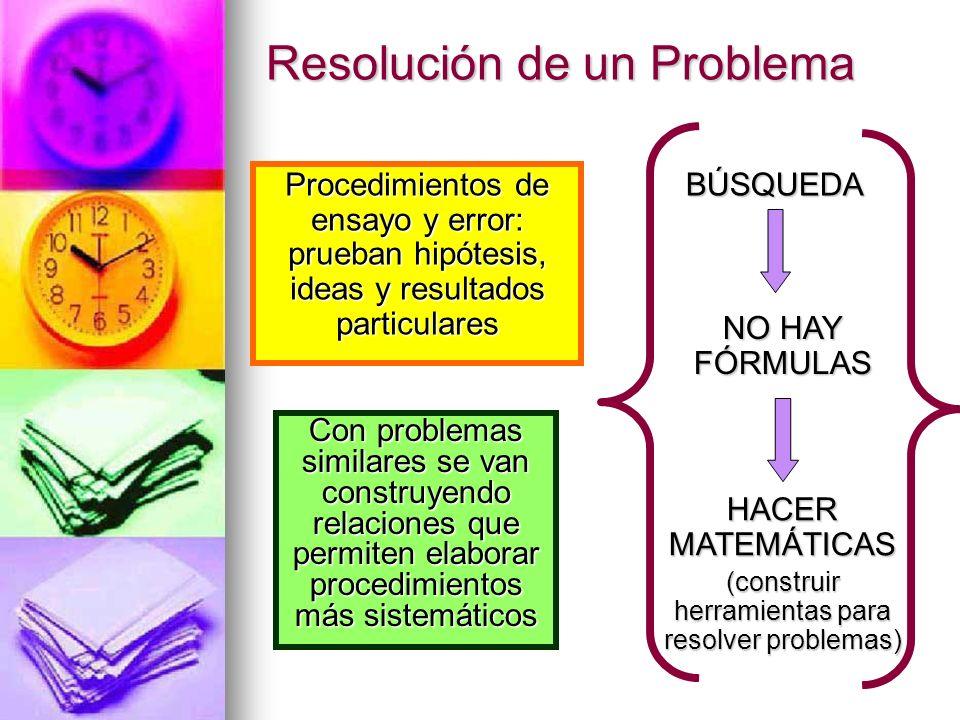Resolución de un Problema Procedimientos de ensayo y error: prueban hipótesis, ideas y resultados particulares Con problemas similares se van construy