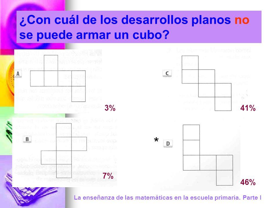 ¿Con cuál de los desarrollos planos no se puede armar un cubo? La enseñanza de las matemáticas en la escuela primaria. Parte I * 3% 7% 41% 46%