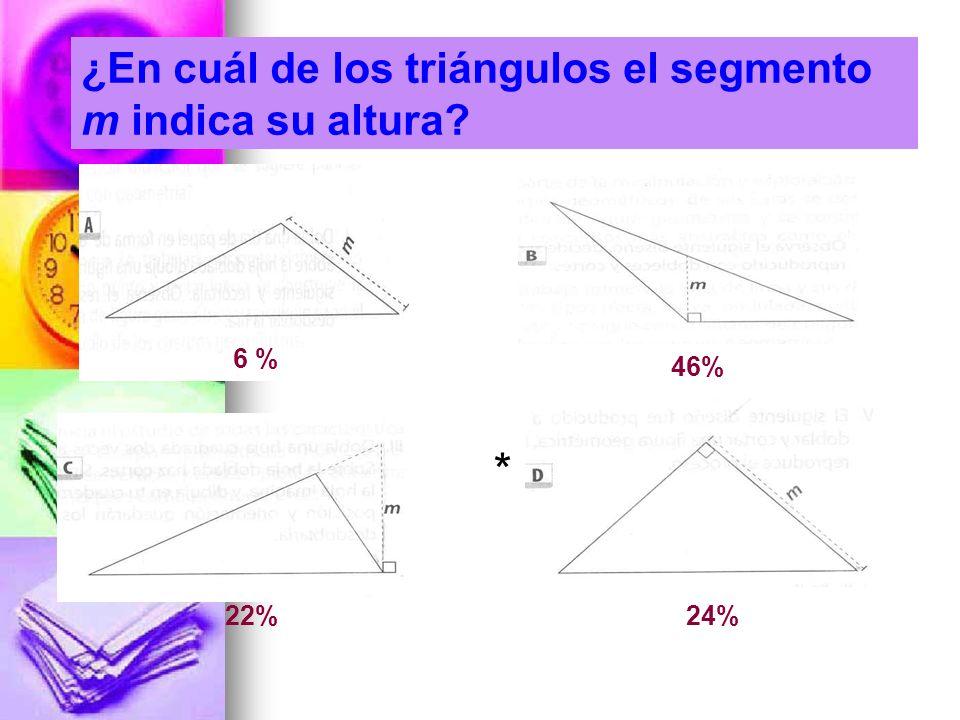 ¿En cuál de los triángulos el segmento m indica su altura? 6 % 46% 22%24% *