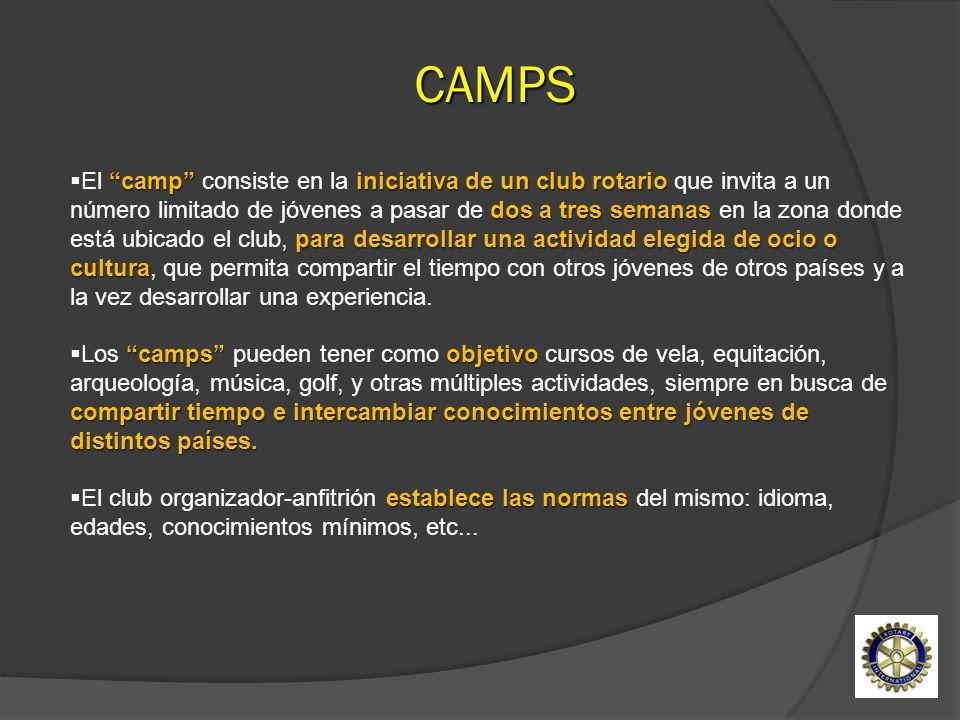 camp iniciativa de un club rotario dos a tres semanas para desarrollar una actividad elegida de ocio o cultura El camp consiste en la iniciativa de un
