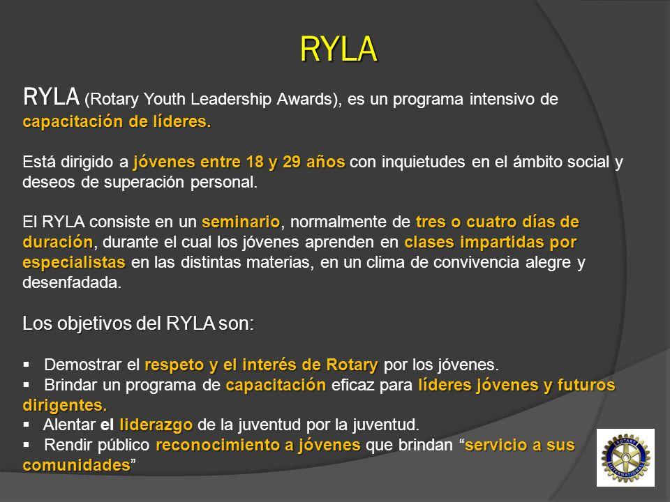 RYLA capacitación de líderes. jóvenes entre 18 y 29 años seminariotres o cuatro días de duraciónclases impartidas por especialistas Los objetivos del