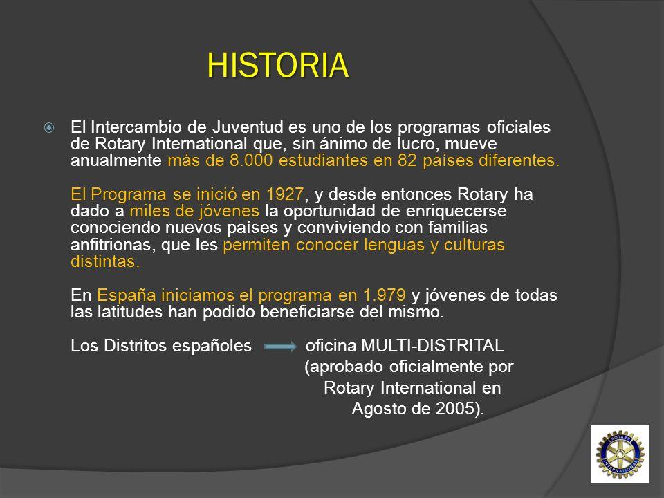 HISTORIA HISTORIA El Intercambio de Juventud es uno de los programas oficiales de Rotary International que, sin ánimo de lucro, mueve anualmente más d