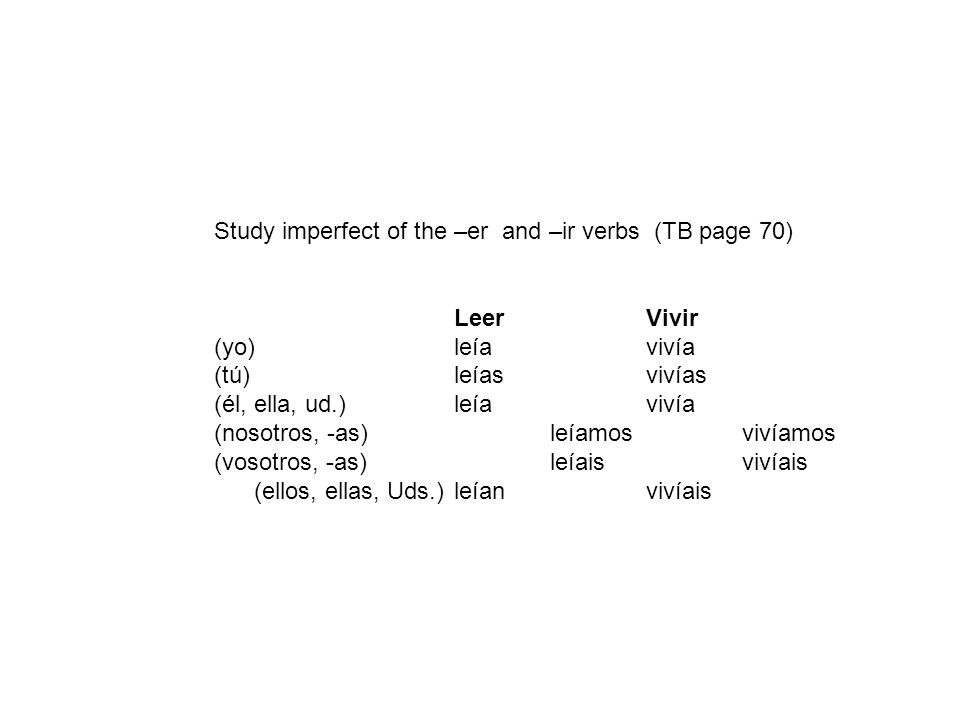 Study imperfect of the –er and –ir verbs (TB page 70) LeerVivir (yo)leíavivía (tú) leíasvivías (él, ella, ud.) leíavivía (nosotros, -as) leíamosvivíamos (vosotros, -as)leíaisvivíais (ellos, ellas, Uds.) leíanvivíais