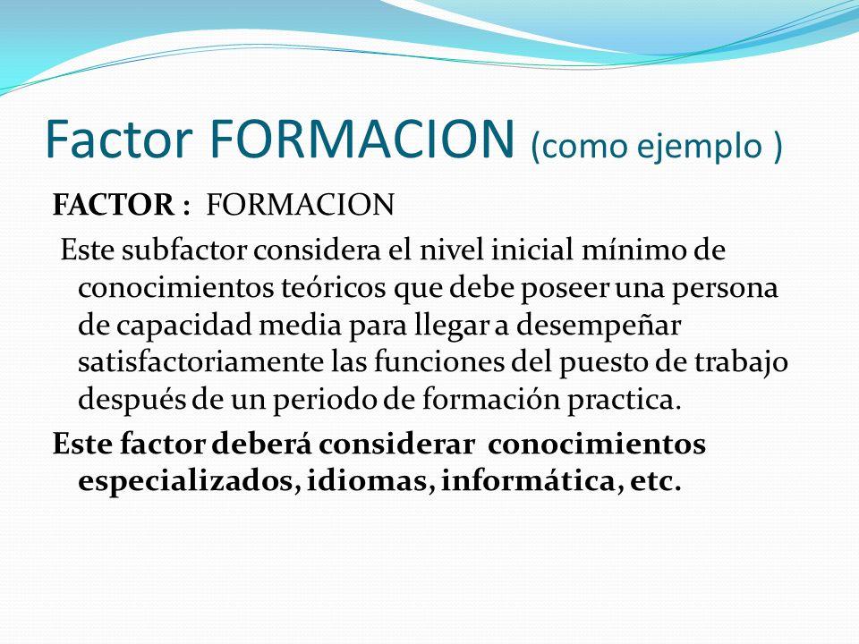 Factor FORMACION (como ejemplo ) FACTOR : FORMACION Este subfactor considera el nivel inicial mínimo de conocimientos teóricos que debe poseer una persona de capacidad media para llegar a desempeñar satisfactoriamente las funciones del puesto de trabajo después de un periodo de formación practica.