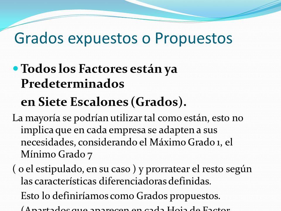 Grados expuestos o Propuestos Todos los Factores están ya Predeterminados en Siete Escalones (Grados).