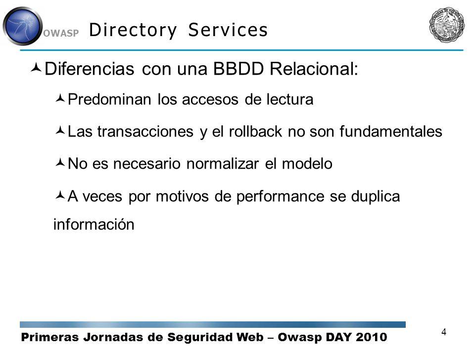 Primeras Jornadas de Seguridad Web – Owasp DAY 2010 OWASP 4 Directory Services Diferencias con una BBDD Relacional: Predominan los accesos de lectura