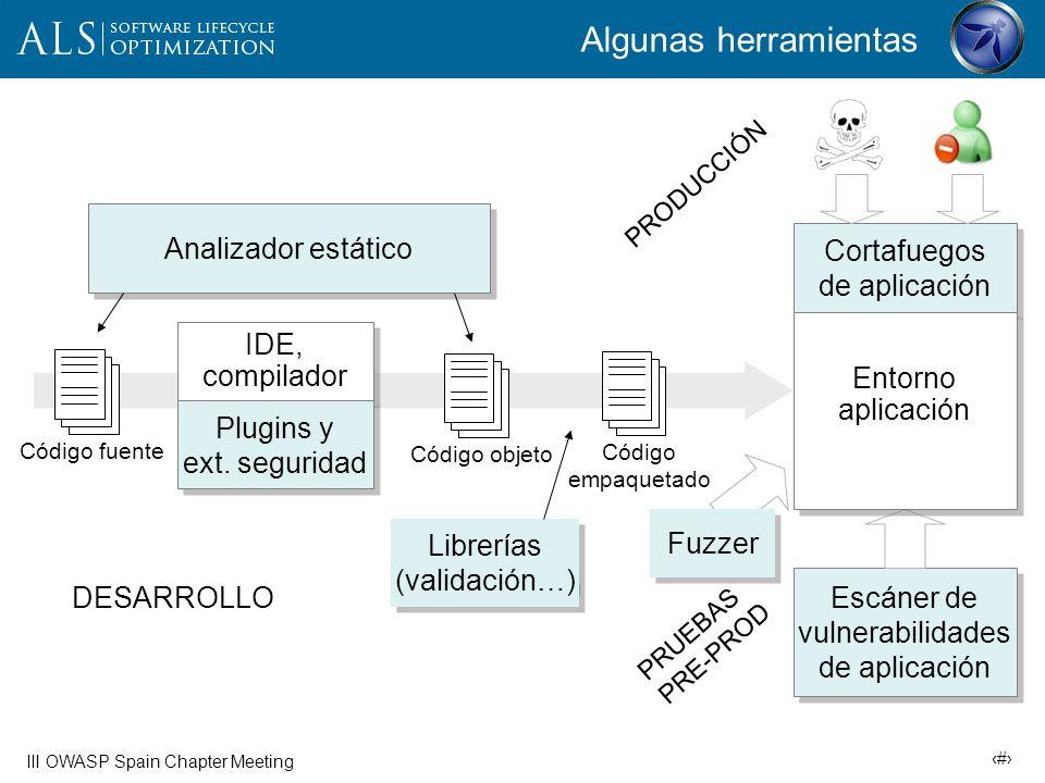 14 III OWASP Spain Chapter Meeting Análisis estático de seguridad en código Estático = se analiza sin ejecutar el software Ventajas: Consistencia.