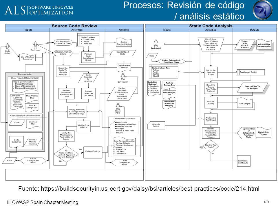 27 III OWASP Spain Chapter Meeting Revisión de código (apoyado mediante análisis estático) 1.Establecer objetivos a.Priorizar qué partes a analizar b.Entender el software (a alto nivel) c.Comprender riesgos 2.Lanzar herramientas a.Introducir reglas específicas b.Compilar el código; lanzar herramienta 3.Revisar resultados a.Revisión manual a partir de problemas potenciales b.Si falso positivo: Reconfigurar; Si falso negativo: Añadir regla c.Registro de problemas (informe formal, gestor de defectos…) 4.Introducir correcciones a.Revisar (manual/automáticamente) cambios b.Actualizar Buenas prácticas, objetivos alcanzados, y reglas 1.