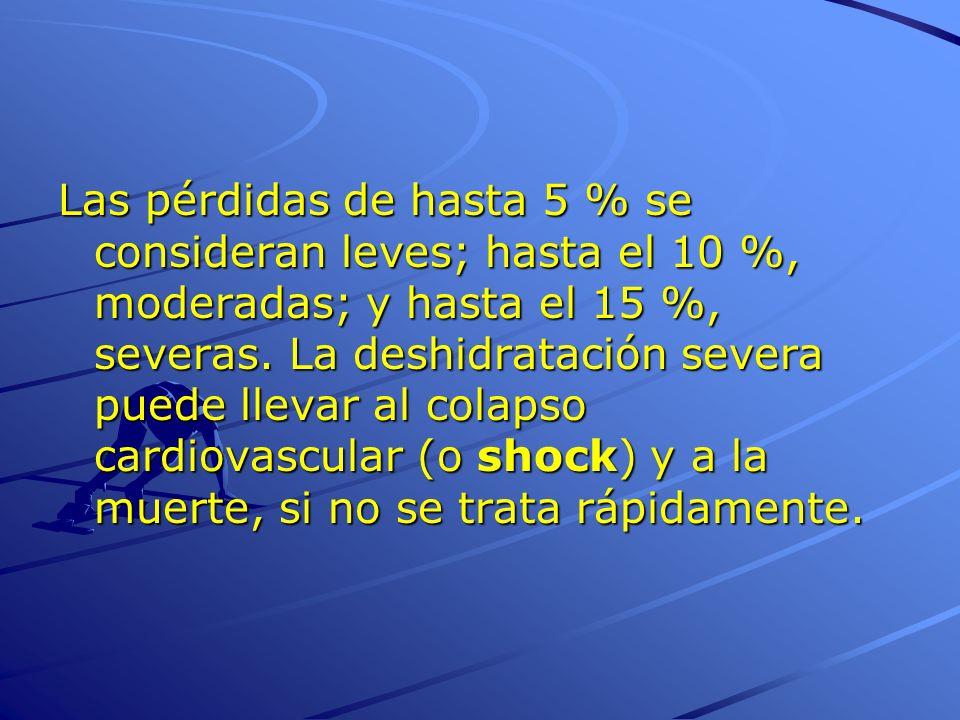 Las pérdidas de hasta 5 % se consideran leves; hasta el 10 %, moderadas; y hasta el 15 %, severas. La deshidratación severa puede llevar al colapso ca