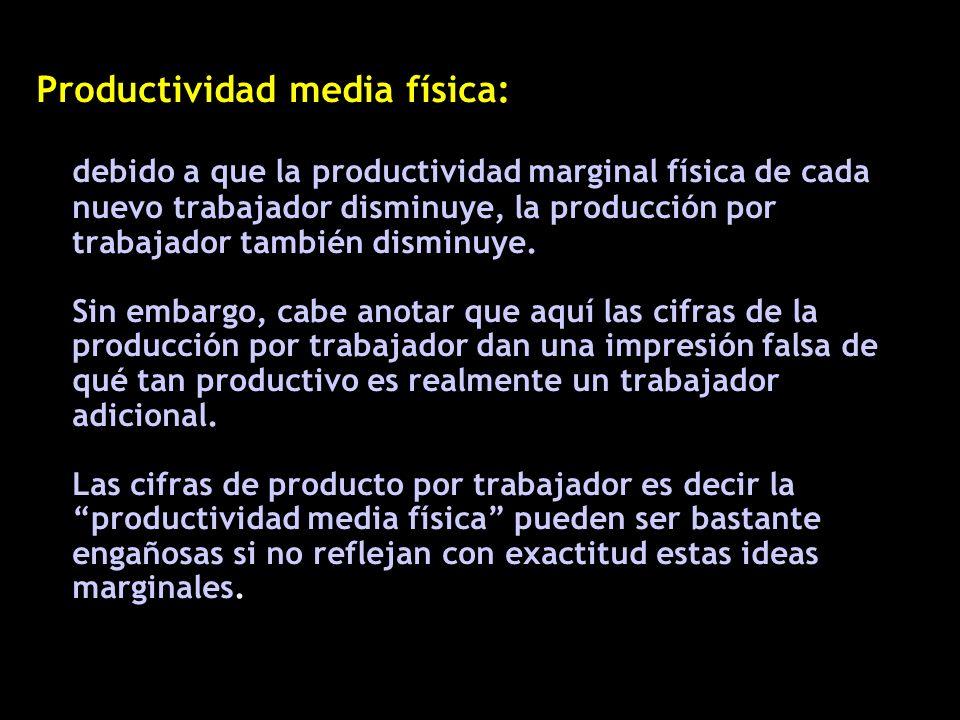 Productividad media física: debido a que la productividad marginal física de cada nuevo trabajador disminuye, la producción por trabajador también dis