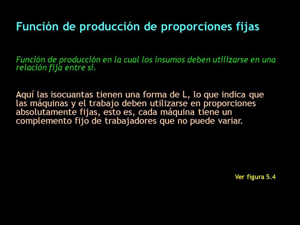 Función de producción de proporciones fijas Función de producción en la cual los insumos deben utilizarse en una relación fija entre si. Aquí las isoc
