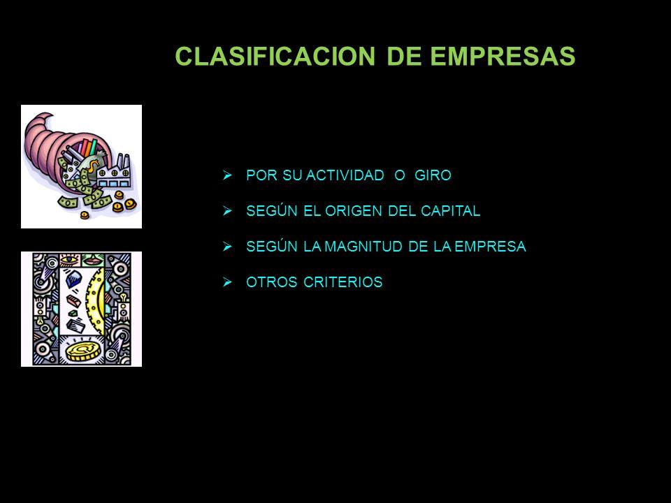 CLASIFICACION DE EMPRESAS POR SU ACTIVIDAD O GIRO SEGÚN EL ORIGEN DEL CAPITAL SEGÚN LA MAGNITUD DE LA EMPRESA OTROS CRITERIOS