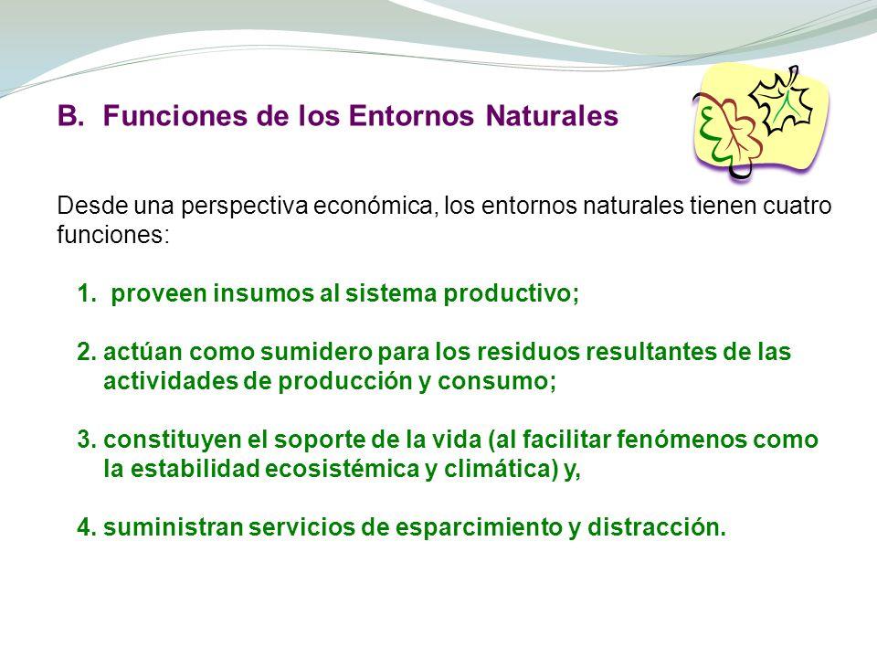 B. Funciones de los Entornos Naturales Desde una perspectiva económica, los entornos naturales tienen cuatro funciones: 1. proveen insumos al sistema