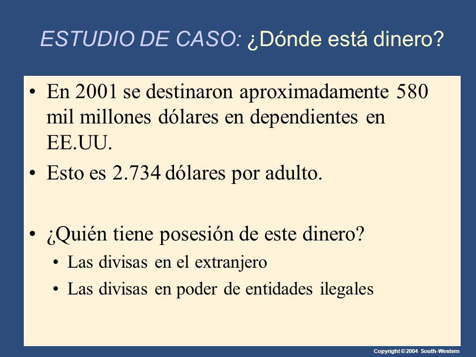Copyright © 2004 South-Western ESTUDIO DE CASO: ¿Dónde está dinero? En 2001 se destinaron aproximadamente 580 mil millones dólares en dependientes en