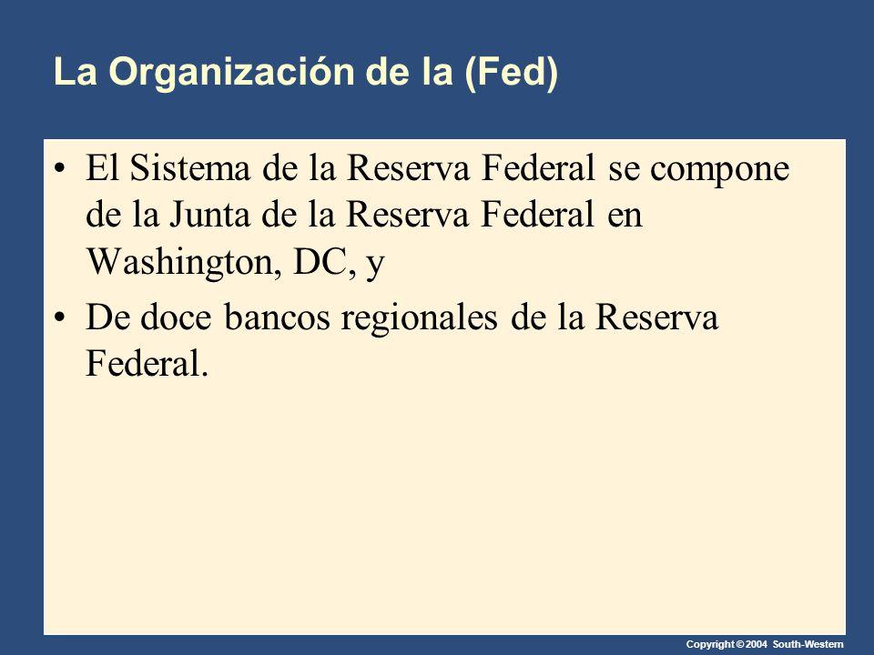 Copyright © 2004 South-Western La Organización de la (Fed) El Sistema de la Reserva Federal se compone de la Junta de la Reserva Federal en Washington, DC, y De doce bancos regionales de la Reserva Federal.