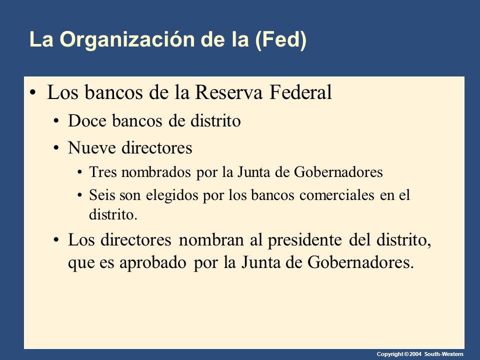 Copyright © 2004 South-Western La Organización de la (Fed) Los bancos de la Reserva Federal Doce bancos de distrito Nueve directores Tres nombrados por la Junta de Gobernadores Seis son elegidos por los bancos comerciales en el distrito.