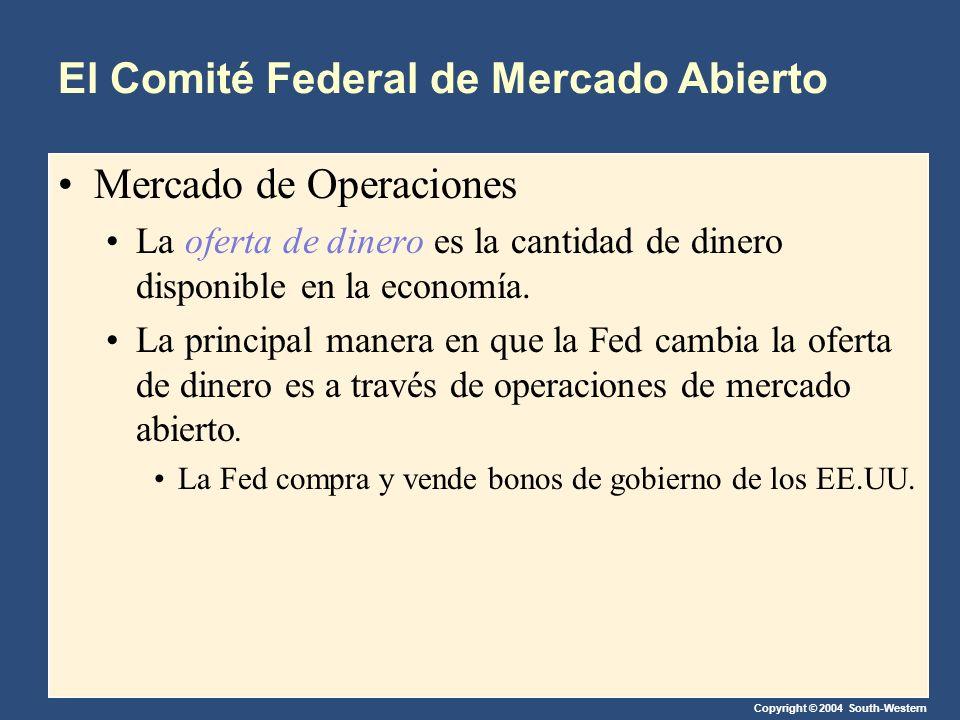 Copyright © 2004 South-Western El Comité Federal de Mercado Abierto Mercado de Operaciones La oferta de dinero es la cantidad de dinero disponible en
