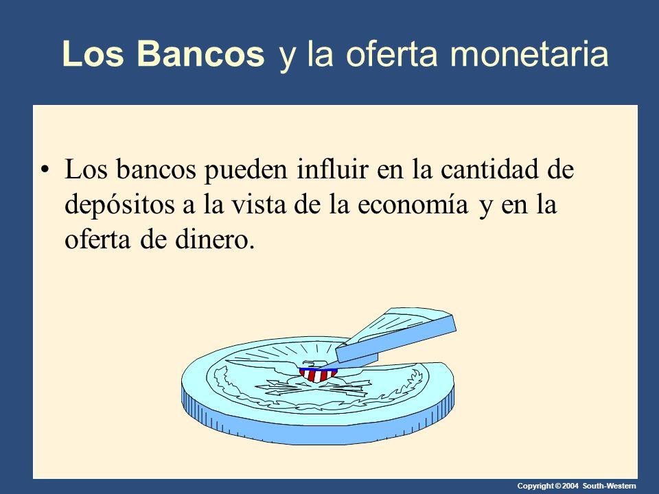 Copyright © 2004 South-Western Los Bancos y la oferta monetaria Los bancos pueden influir en la cantidad de depósitos a la vista de la economía y en la oferta de dinero.