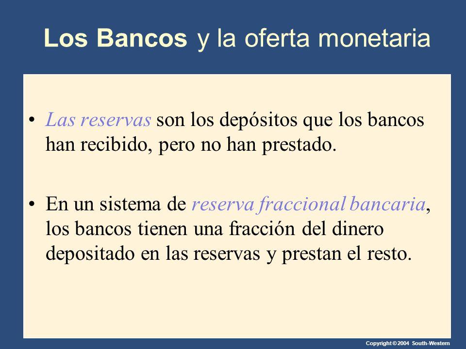 Copyright © 2004 South-Western Los Bancos y la oferta monetaria Las reservas son los depósitos que los bancos han recibido, pero no han prestado. En u