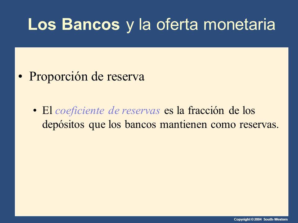 Copyright © 2004 South-Western Los Bancos y la oferta monetaria Proporción de reserva El coeficiente de reservas es la fracción de los depósitos que los bancos mantienen como reservas.