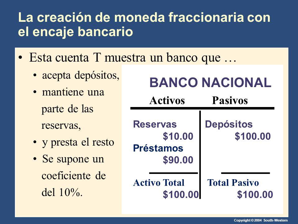 Copyright © 2004 South-Western La creación de moneda fraccionaria con el encaje bancario Esta cuenta T muestra un banco que … acepta depósitos, mantie
