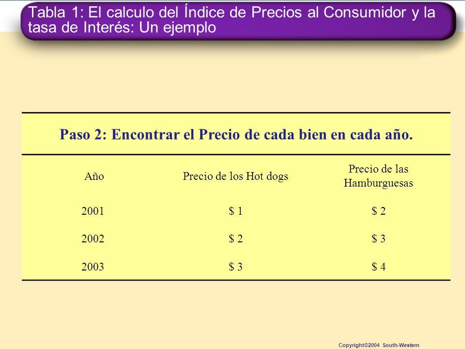 Tabla 1: El calculo del Índice de Precios al Consumidor y la tasa de Interés: Un ejemplo Copyright©2004 South-Western Paso 2: Encontrar el Precio de c